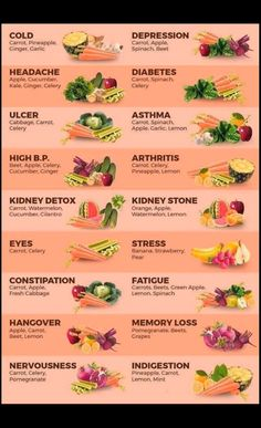 Get Your Custom Keto Diet - Keto Plan weightlossfa. - Get Your Custom Keto Diet – Keto Plan weightlossfastTo Loss Up 10 Pounds In The First Week - Healthy Juice Recipes, Juicer Recipes, Healthy Juices, Healthy Tips, Healthy Food, Cleanse Recipes, Healthy Diet Plans, Happy Healthy, Healthy Smoothies