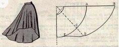 Tomando como base el patrón de la falda de capa o media capa (puedes ver como se hace pinchando aqui y aqui ) vamos a realizar unas mo...