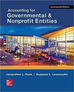 Financial markets and institutions 6th edition test bank by solution manual for accounting for governmental and nonprofit entities edition by reck online library solution manual and test bank for students and fandeluxe Image collections