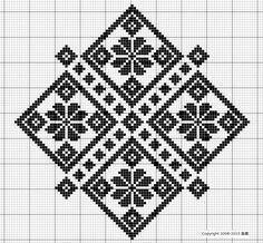 「梅の花」の図案がすきなので、 もひとつ「梅の花」を使った図案を作ってみました。 (adsbygoogle =…