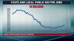 7/6/14 Private Sector Under President Barack Obama Is Growing!  New jobs numbers show that President Obama'a polices are pulling the country out of the crater left by the George W. Bush recession. Via Politicsnation w/ Rev. Al Sharpton.