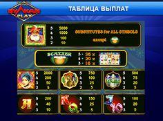 Игры онлайн демо в казино игровые автоматы играть бесплатно бесплатные игровые автоматы без регистрации смс