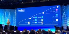 facebook 10 years roadmap - Google Search