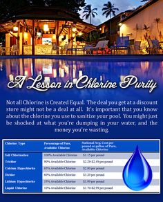 Do you know what you are putting in your pool? Check out our Chlorine Purity Infographic!