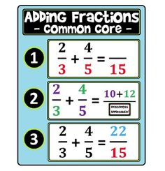 addit poster, grade math, classroom, free poster, ad fraction