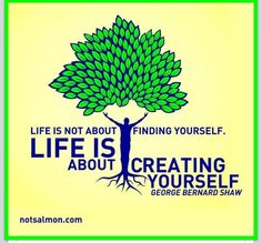 Creating your self