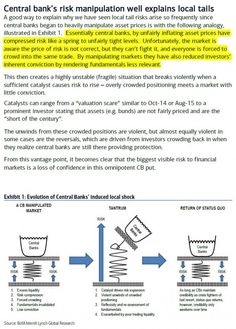 """The broader media has yet to catch on to this concept which exonerates the """"tinfoil"""" crowd and makes a mockery of the """"bull market"""" of the past 7 years while posing some very troubling questions about how it all ends, here again is Bank of America explaining not only how """"central banks have unfairly inflated asset prices"""" with the """"market aware the price of risk is not correct"""", but why the biggest risk to the financial system is a """"loss of confidence in this omnipotent CB put"""""""