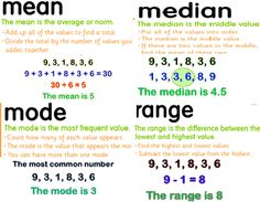 class maths Mean, Mode & Median Worksheets 5th Class, Number Worksheets, Math Help, Numbers, Middle, Range, Education, School, Room