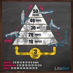Entraînement pyramidal avec des exercices au poids du corps : Le but du jeu est de monter la pyramide et de la descendre ... 3 fois ! Faire 3 tours de : 10