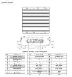 Kia Car Radio Stereo Audio Wiring Diagram Autoradio Connector Wire Installation Schematic Schema Esquema De Conexiones Stecke Kia Sorento Wire Installation Kia