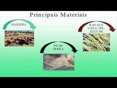 energia biomassa arquitetura - Pesquisa Google