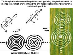 Can we learn how to produce clean magnetic energy by studying crop pictures? by Red Collie (Dr. Solar Energy Panels, Best Solar Panels, Solar Energy System, Solar Power, Crop Circles, What Is Solar Energy, Zero Point Energy, Renewable Energy Projects, Crop Pictures