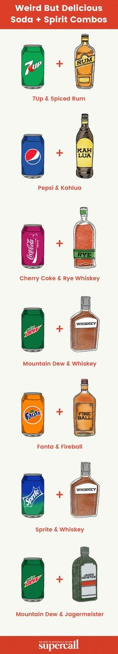The next time you're looking to order an easy but unexpected Highball at a bar—or only have access to a vending machine for mixers—try one of these two-ingredient drinks. drink cocktails 7 Weird (But Delicious) Soda and Spirit Combos You Need to Try Party Drinks Alcohol, Alcohol Drink Recipes, Non Alcoholic Drinks, Bar Drinks, Cocktail Drinks, Alcoholic Butterbeer, Summer Drinks, Cocktail Recipes, Beverages
