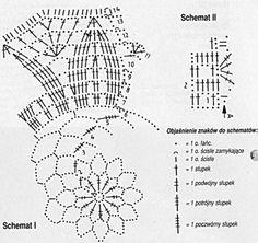 schematy na koszyczki na szydełku | Handmade-kursy ,wzory ,tutoriale: Schematy na szydełkowe koszyczki