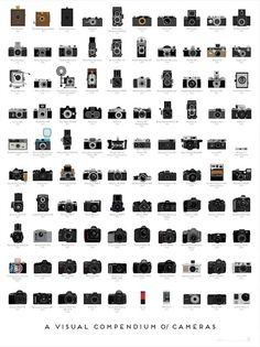 """A history of Cameras Chart-makerPop Chart Labhas produced an awesome """"Visual Compendium of Cameras"""" print that traces photographic history with a collection of 100 landmark cameras from over a century."""