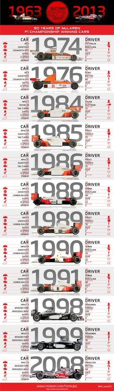 McLaren 50 years