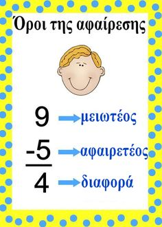 Όροι της αφαίρεσης Math Subtraction, Dyscalculia, Fun Math Activities, Greek Language, Zen, Math For Kids, Elementary Education, Happy Kids, Primary School