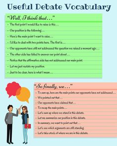 Vocabulary and expressions which are useful for ESL students participating in debates and group discussions.