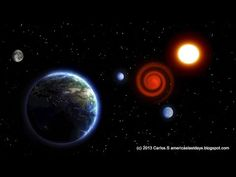"""Nibiru New Update 2015 - """"It IS Coming!"""" Prepare For ''Two Suns!'' Published on Jan 22, 2015"""