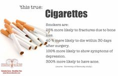 Need another reason to stop smoking?