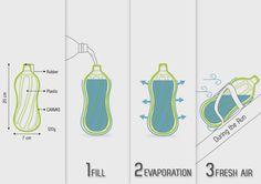 ALLPE Medio Ambiente Blog Medioambiente.org : Un botijo para la bicicleta (sudar es natural)