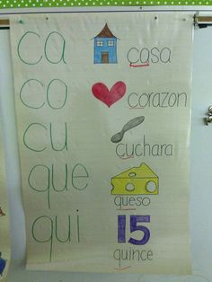 Spanish syllable anchor chart
