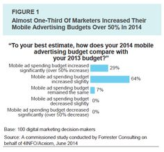 #OPSPOV: For Marketers, Mobile Is Chief Hurdle for Cross-Channel | AdMonsters