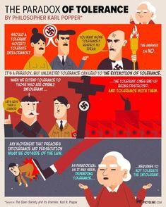 Donald Trump, Karl Popper, John Locke, Critique, Freedom Of Speech, Socialism, Social Issues, Persona, Hate