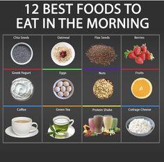 Balanced Breakfast, Eat Breakfast, Good Foods To Eat, Cottage Cheese, Protein Shakes, Chia Seeds, Greek Yogurt, Oatmeal, Berries