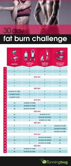 Take The 30 Day Fat Burn Challenge