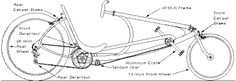 Znalezione obrazy dla zapytania easy recumbent bike plan