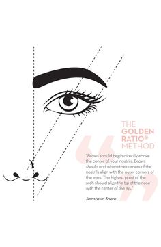 Anastasia Beverly Hills Dipbrow, Eyebrow Makeup Tips, Basic Makeup, Makeup Eyes, Fill In Brows, Brow Color, Brow Powder, Perfect Brows, Microblading Eyebrows