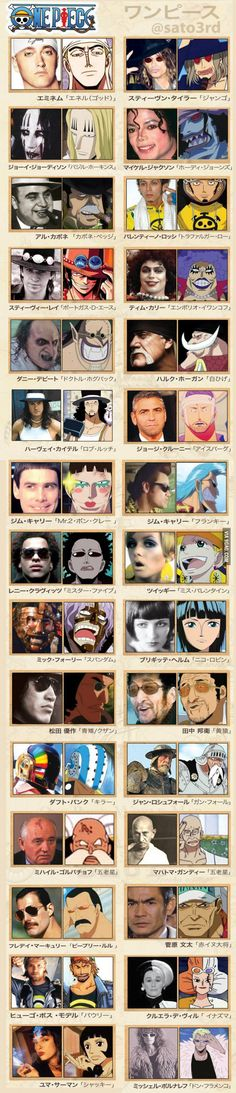30 OP's characters in real life