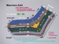 MPs Strick -Trixx: U-Socken-LEHRGANG in 12 Teilen - TIPPs und INFOs You are in the right place about knitting techniques edges Here we offer you the most beautiful pictures about the knitting techniqu Fair Isle Knitting, Free Knitting, Knitting Socks, Baby Knitting, Knitting Patterns, Crochet Patterns, Start Knitting, Mitten Gloves, Mittens