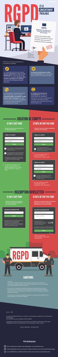 infographie RGPD emailing