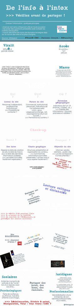 De l'info à l'intox   Piktochart Infographic Editor