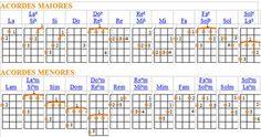 mi maior ukulele - Pesquisa Google