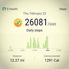 #Ipush myself because I have commitments with myself that I won't quit on. I got here because I became honest with what it's going to take to reach my goals. Becoming more #selfaware is a key to living a #goodlife it's the point where you point fingers at yourself. I did 12 miles in steps today and I have an achilles tendon injury that's commitment.  #takeaction  #focusonwinning  #marathontraining  #dailysteps #stepschallenge  #motivationalquotes