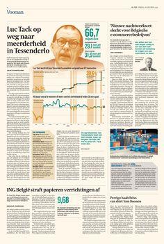 Aankoop eigen aandelen Tessenderlo