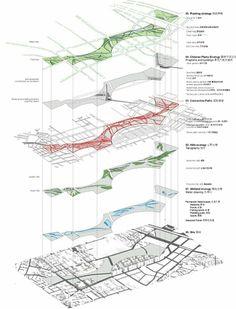 Zdjęcie użytkownika Architecture knowledge.
