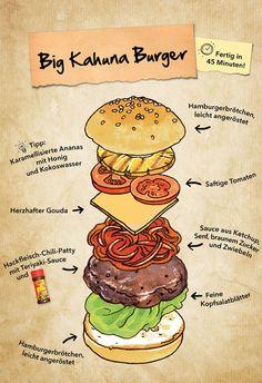 In unserem Big Kahuna Burger verstecken sich lauter gute Zutaten. Du möchtest wissen, welche? Unsere Infografik zeigt dir Stück für Stück, wie du den leckeren Burger ganz einfach zuhause selber machen kannst. Viel Spaß beim Nachmachen!