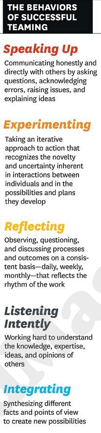"""""""Teamwork on the fly"""" by A. Admondson, HBR April 2012. This speaks to our support of greater client engagement through integrated teaming, and elevating service excellence through listening and anticipating needs."""