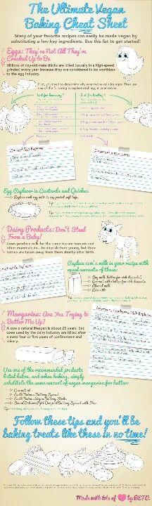 Cute #vegan cheat-sheet
