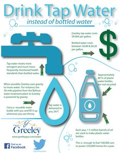Did you know that the source of most bottled #water is tap water? Check out our infographic for more facts and tips.