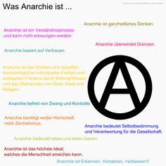 was ist eine anarchie