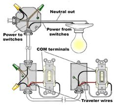 Magnificent Residential Wiring Diagrams Basic Electronics Wiring Diagram Wiring 101 Capemaxxcnl