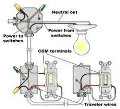Awe Inspiring Residential Wiring Diagrams Basic Electronics Wiring Diagram Wiring Digital Resources Aeocykbiperorg