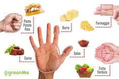 La dieta della mano insegna a misurare la giusta porzione di cibo da consumare, differente da persona a persona in base alla grandezza del proprio palmo, di un pugno o alla lunghezza delle dita. Scopriamo allora come dosare al meglio i diversi alimenti.