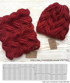 Cable Knitting, Sweater Knitting Patterns, Knitting Charts, Knitting Stitches, Knitting Designs, Knit Patterns, Knitting Projects, Stitch Patterns, Knit Crochet