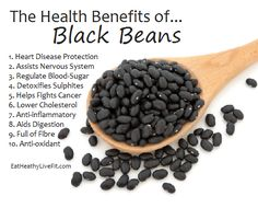The Health Benefits of Black Bean | Eating Healthy & Living Fit…